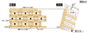 ウッドブロック工法